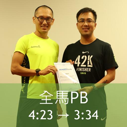 完美的週期化訓練圖表範例:4:23→3:34